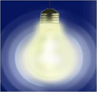 Ondas de luz (Ondas Eletromagnéticas)